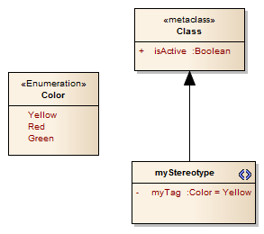 Add an enumeration to a stereotype enterprise architect user guide add an enumeration to the stereotype ccuart Choice Image