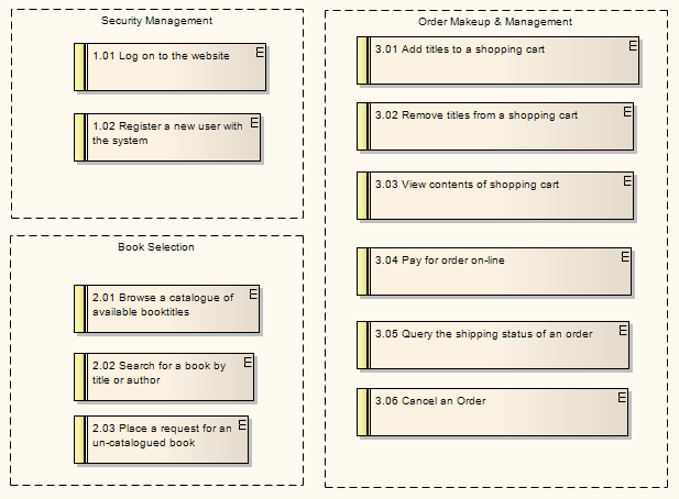 CustomDiagramRequirementDiagram