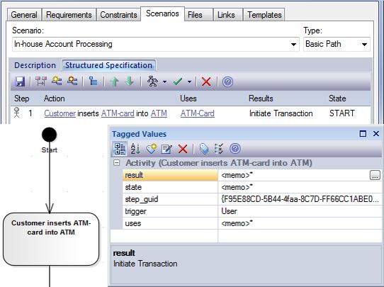 Generate activity diagram enterprise architect user guide scenarioactivityd diagram types ccuart Gallery