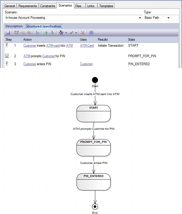 Generate state machine diagram enterprise architect user guide scenariostate ccuart Gallery