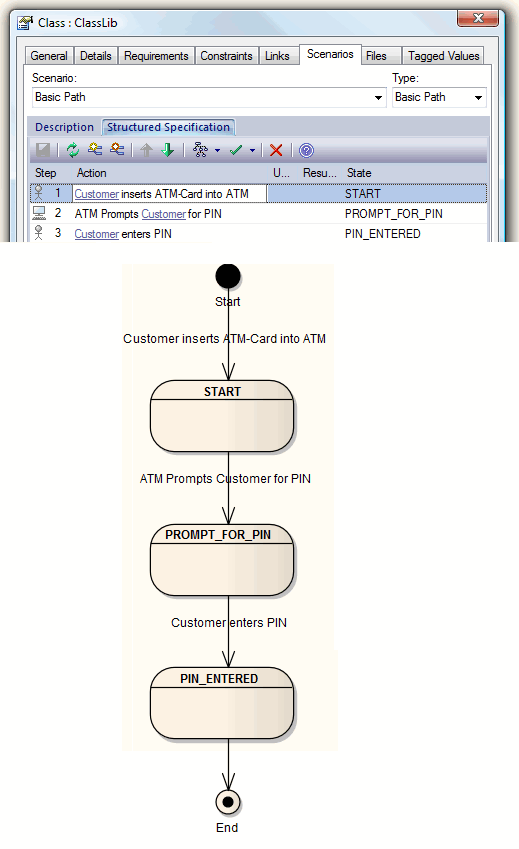 Generated state machine diagram enterprise architect user guide see also generated activity diagram ccuart Gallery