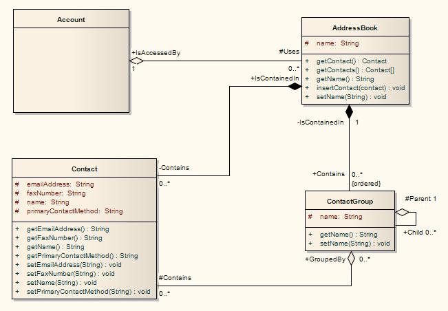 Example class diagram enterprise architect user guide see also example class diagram ccuart Choice Image