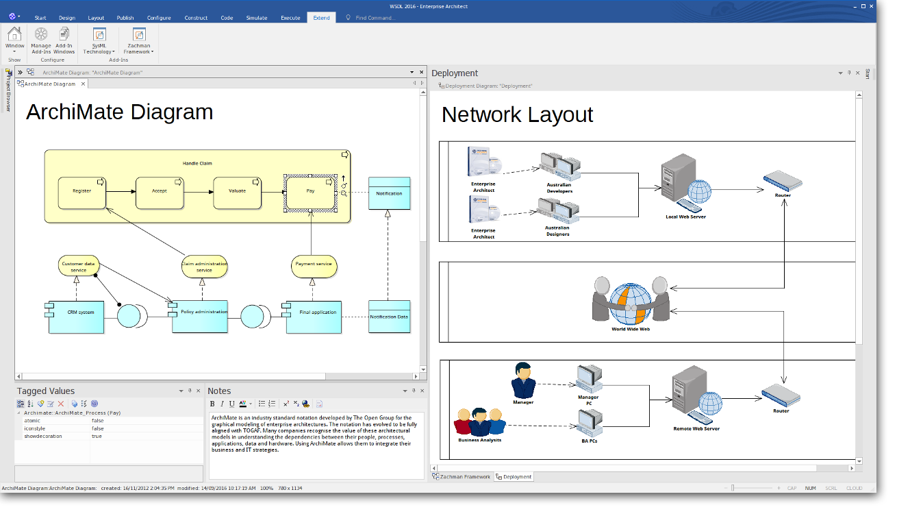 Uml modeling tools for business software systems and for Retail store design software