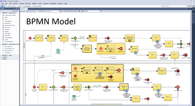 BPMN Changes in 11.1+