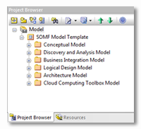 SOMF Models in Enterprise Architect Project Browser