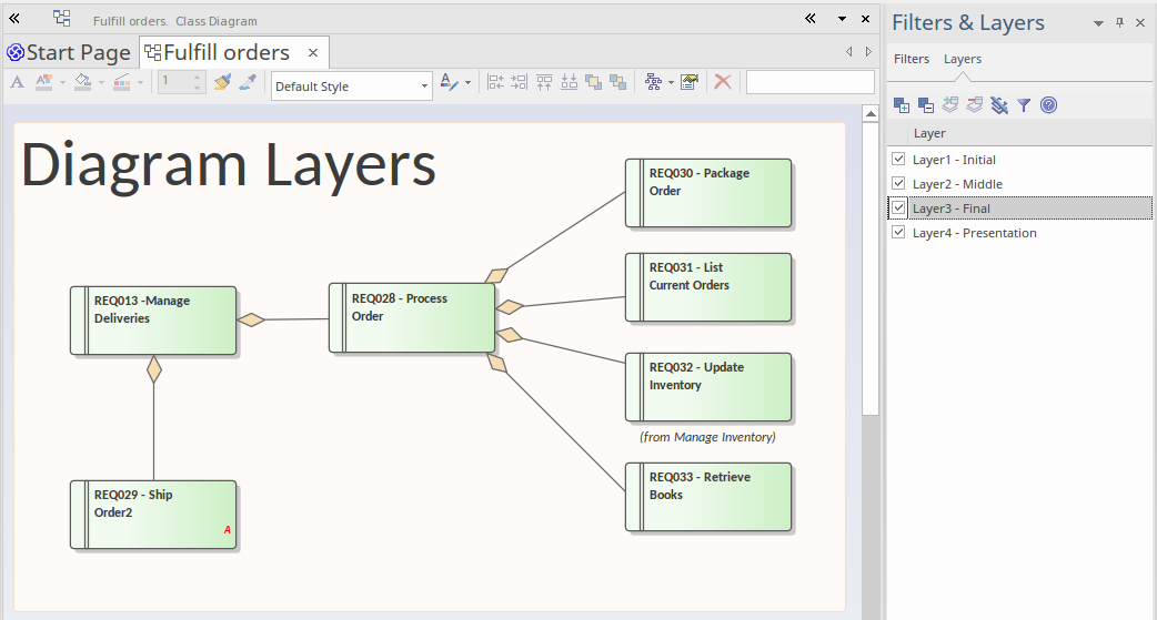 Diagram Layers