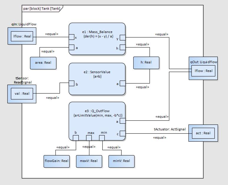 Sysml Parametric Diagram